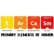 A humor alkotóelemei bögre